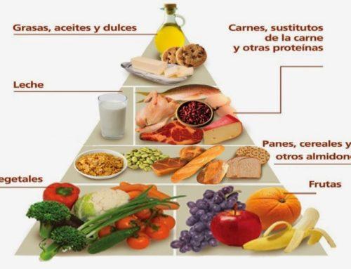 Cómo hacer un menú saludable